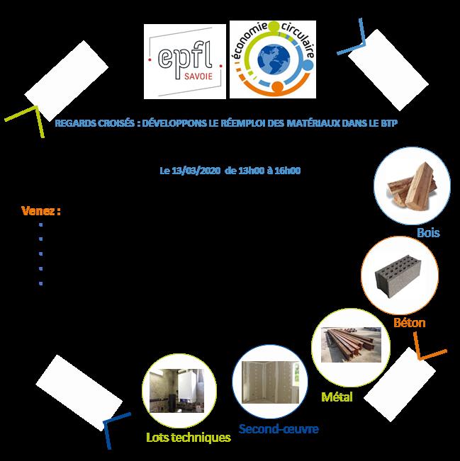 Regards croisés : développons le réemploi des matériaux dans le BTP